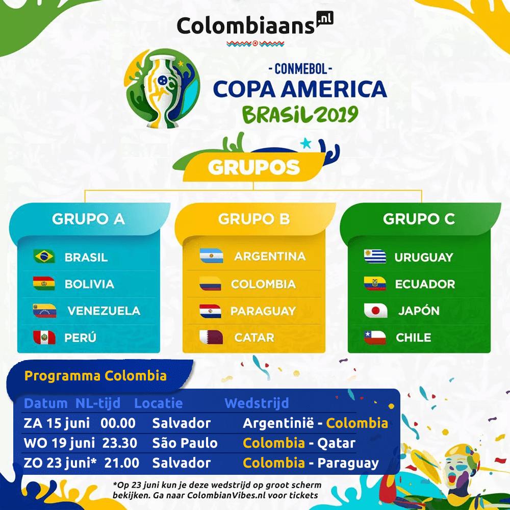 selectie Colombia voor Copa America 2019